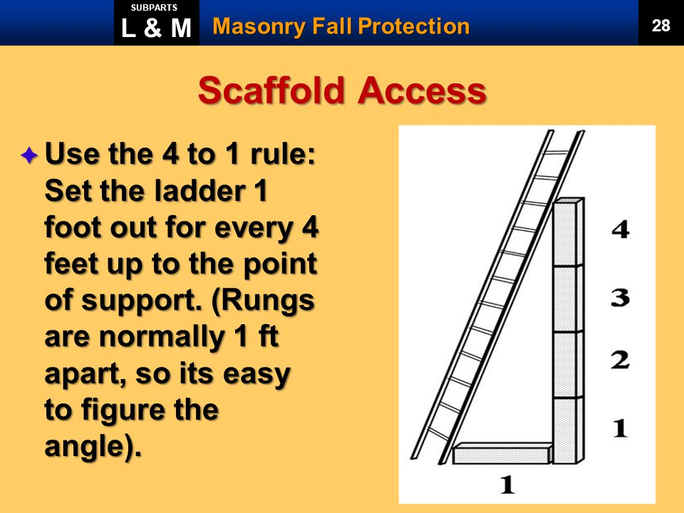 L & M SUBPARTS. Masonry Fall Protection. 28. Scaffold Access.