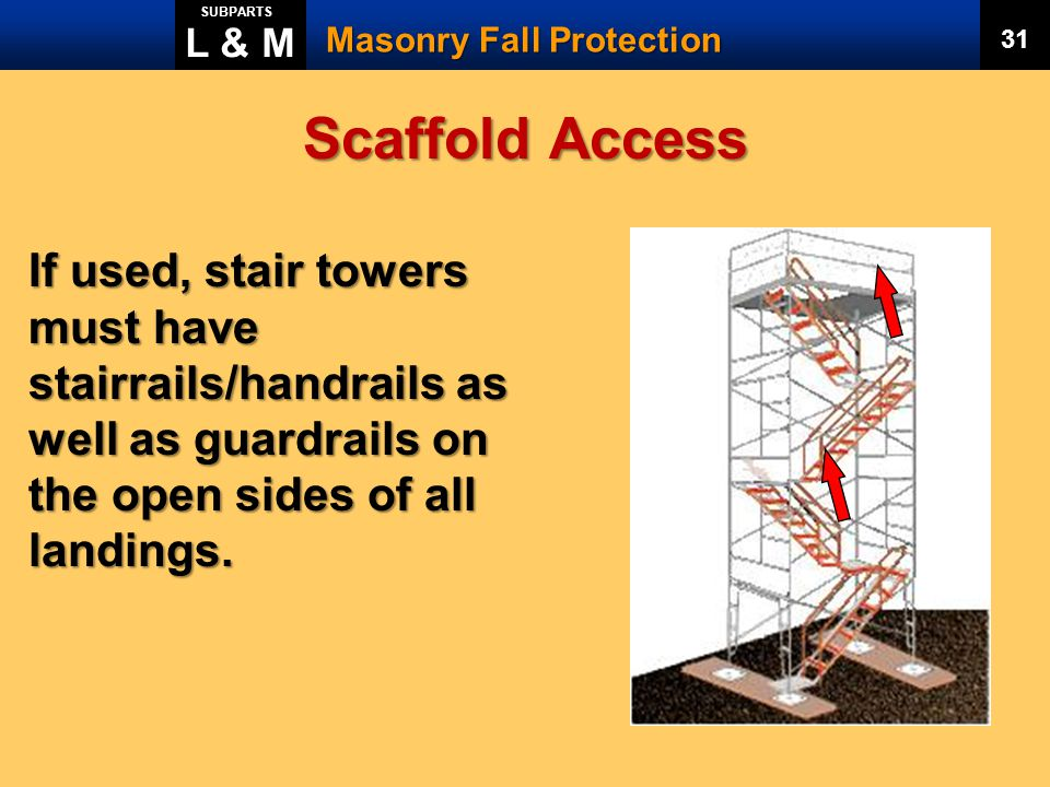 L & M SUBPARTS. Masonry Fall Protection. 31. Scaffold Access.