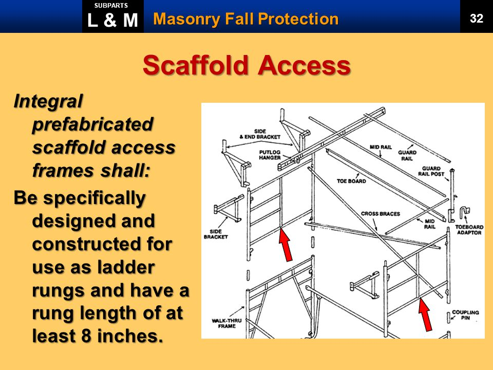L & M SUBPARTS. Masonry Fall Protection. 32. Scaffold Access. Integral prefabricated scaffold access frames shall: