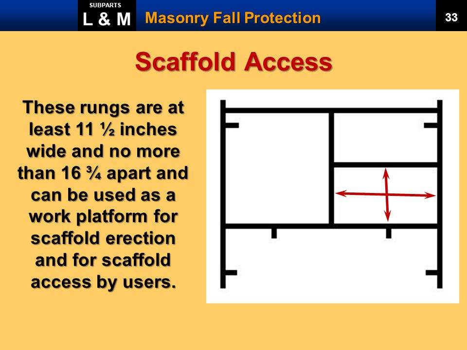L & M SUBPARTS. Masonry Fall Protection. 33. Scaffold Access.