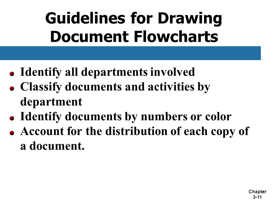Guidelines for Drawing Document Flowcharts
