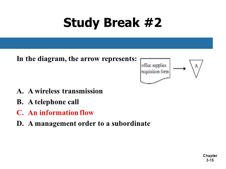 Study Break #2 In the diagram, the arrow represents: