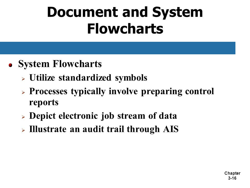Document and System Flowcharts