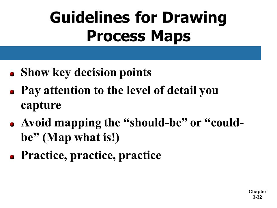 Guidelines for Drawing Process Maps
