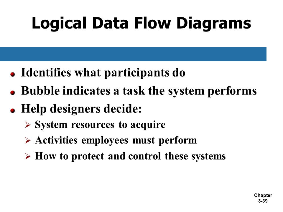 Logical Data Flow Diagrams