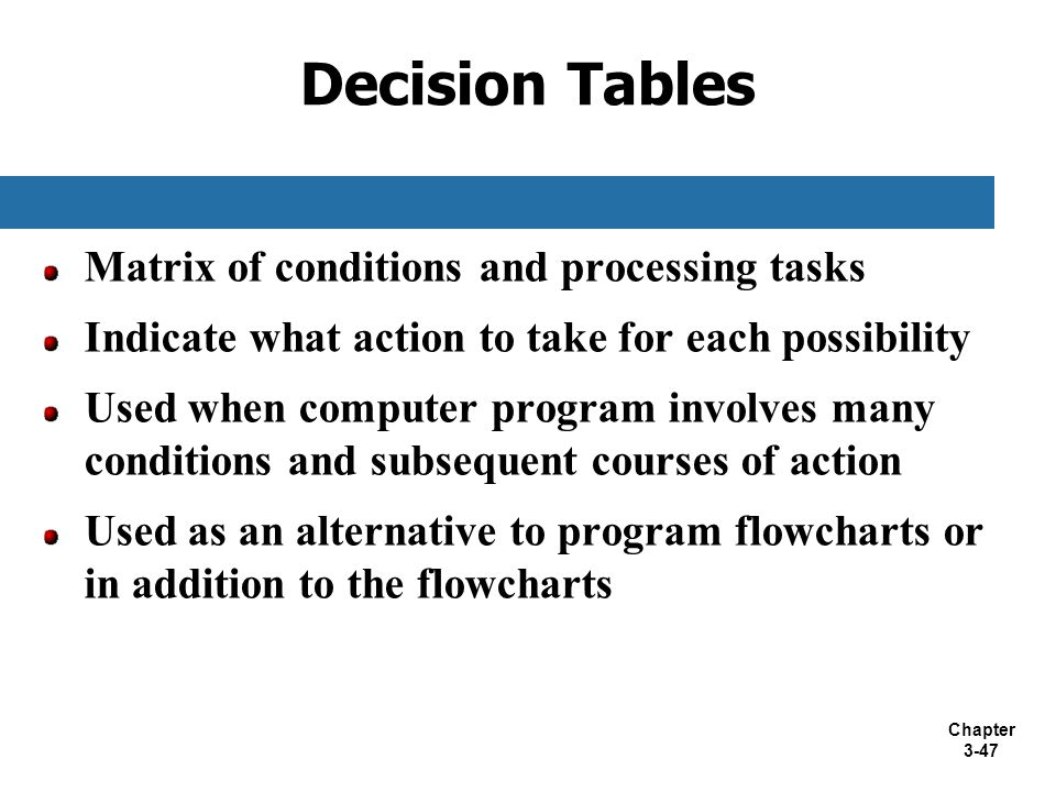 Decision Tables Matrix of conditions and processing tasks
