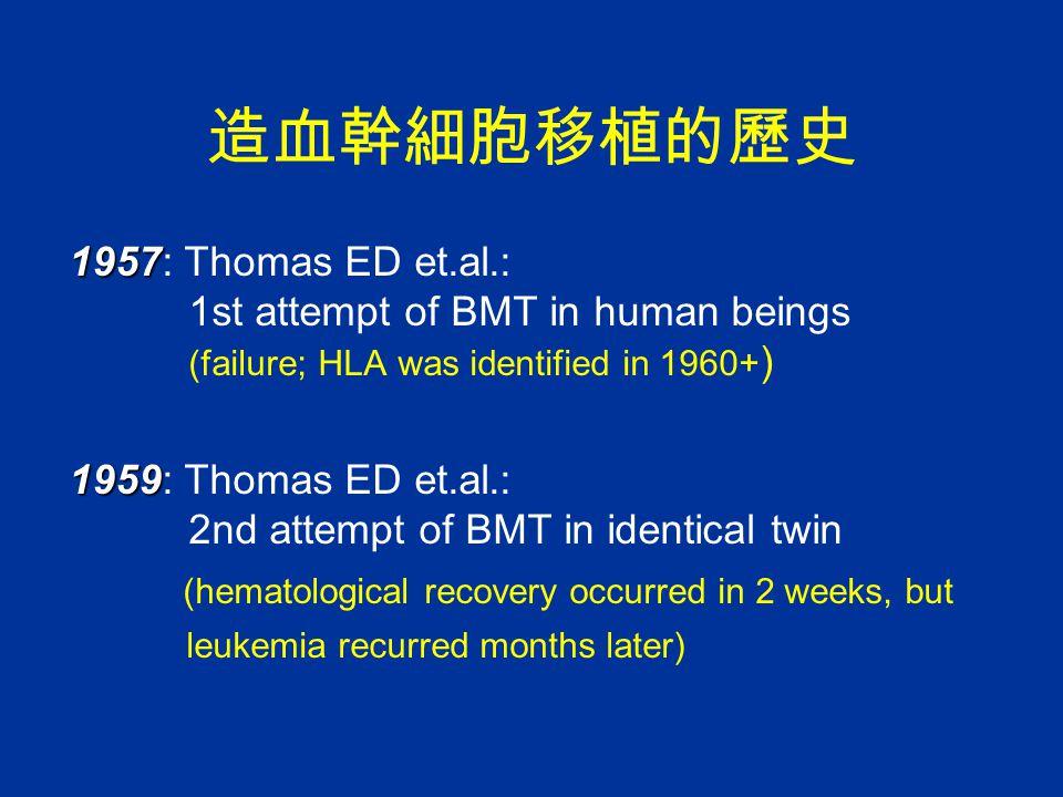 造血幹細胞移植的歷史 1957: Thomas ED et.al.: 1st attempt of BMT in human beings (failure; HLA was identified in 1960+)
