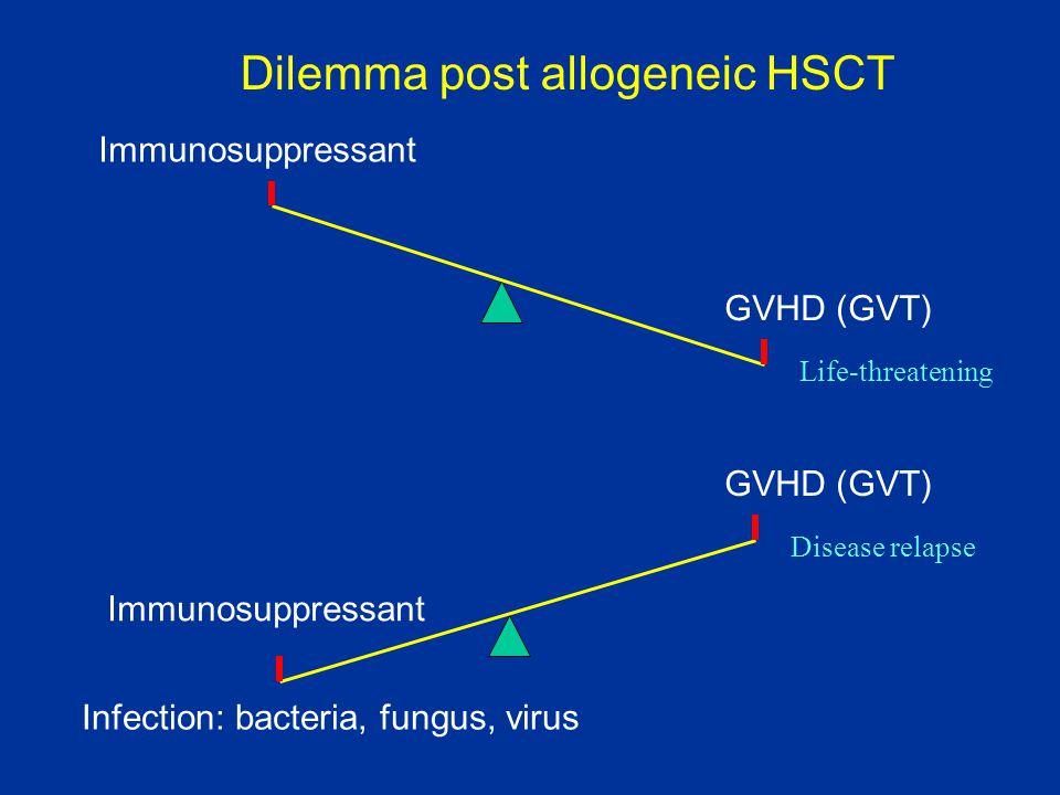 Dilemma post allogeneic HSCT