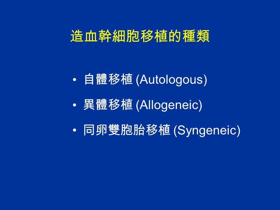 造血幹細胞移植的種類 自體移植 (Autologous) 異體移植 (Allogeneic) 同卵雙胞胎移植 (Syngeneic)