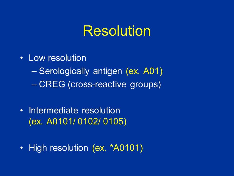 Resolution Low resolution Serologically antigen (ex. A01)