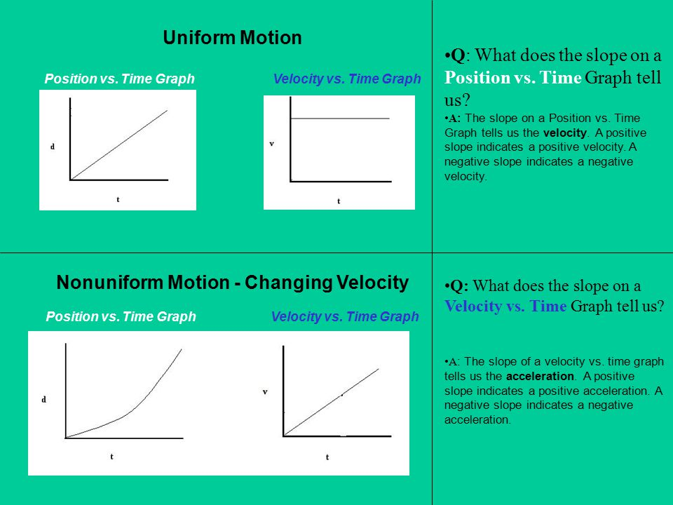 Nonuniform Motion - Changing Velocity