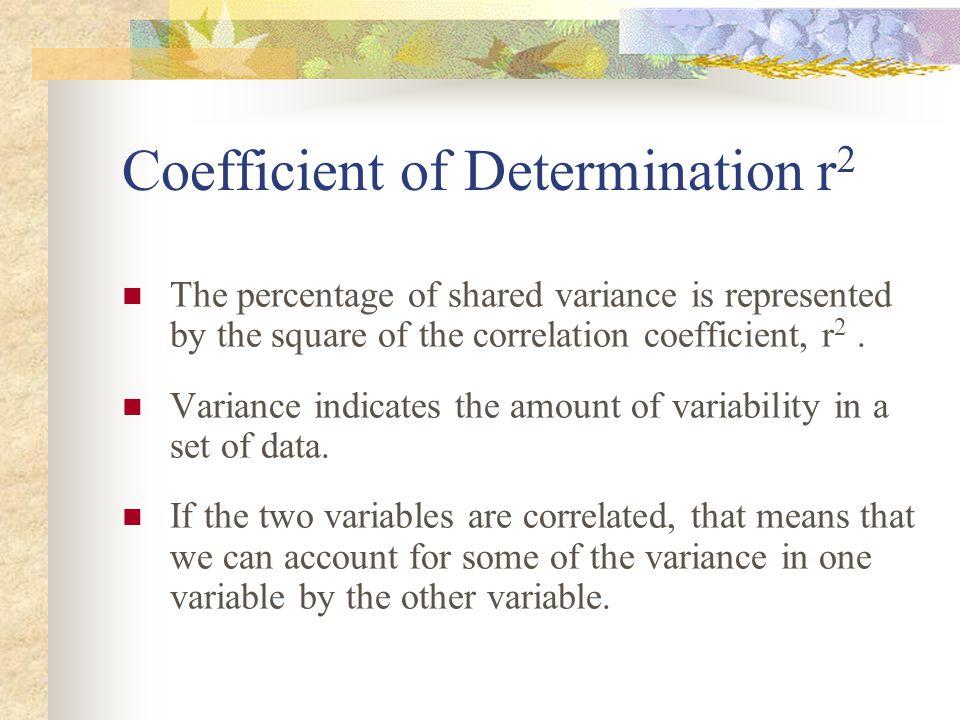 Coefficient of Determination r2