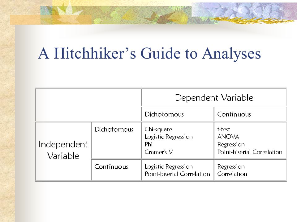 A Hitchhiker's Guide to Analyses