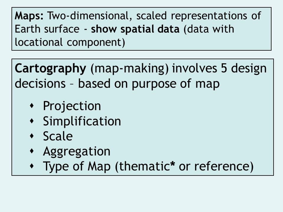  Type of Map (thematic* or reference)
