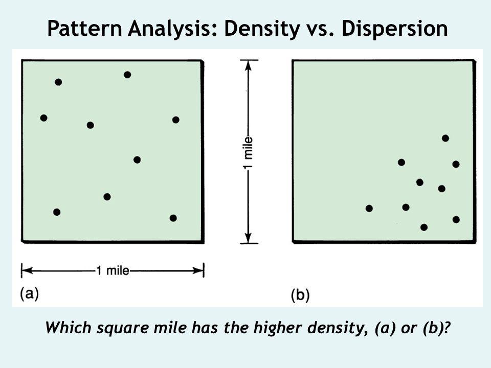 Pattern Analysis: Density vs. Dispersion