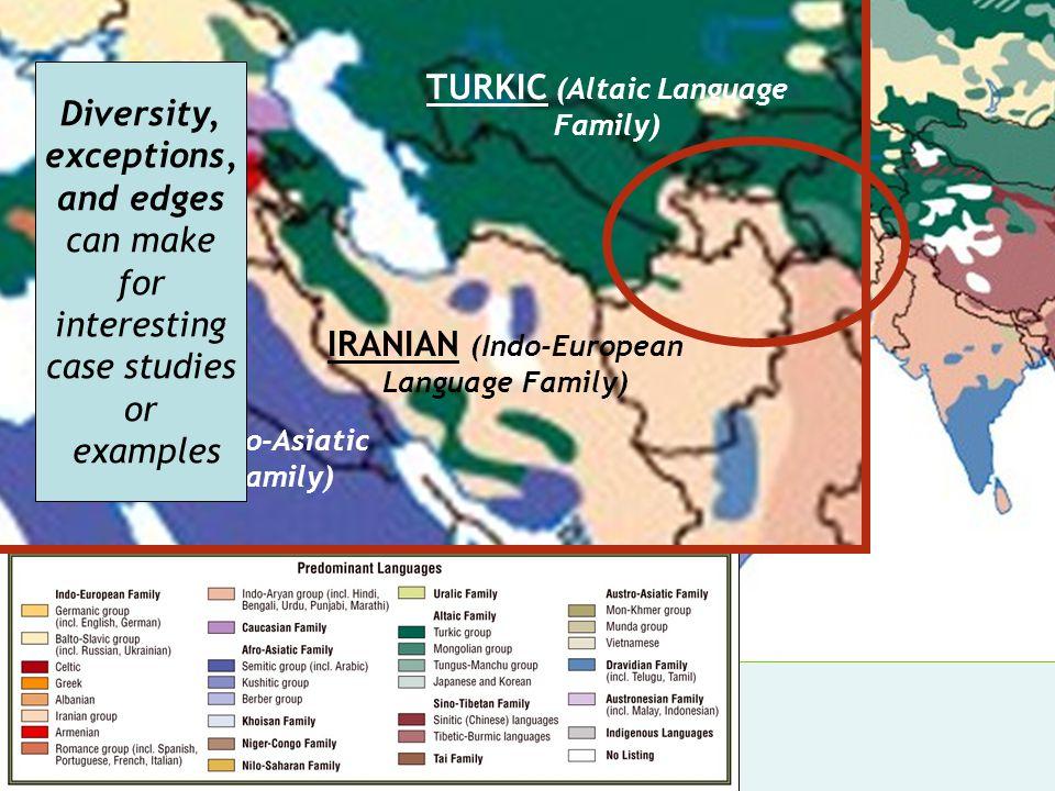 TURKIC (Altaic Language Family)
