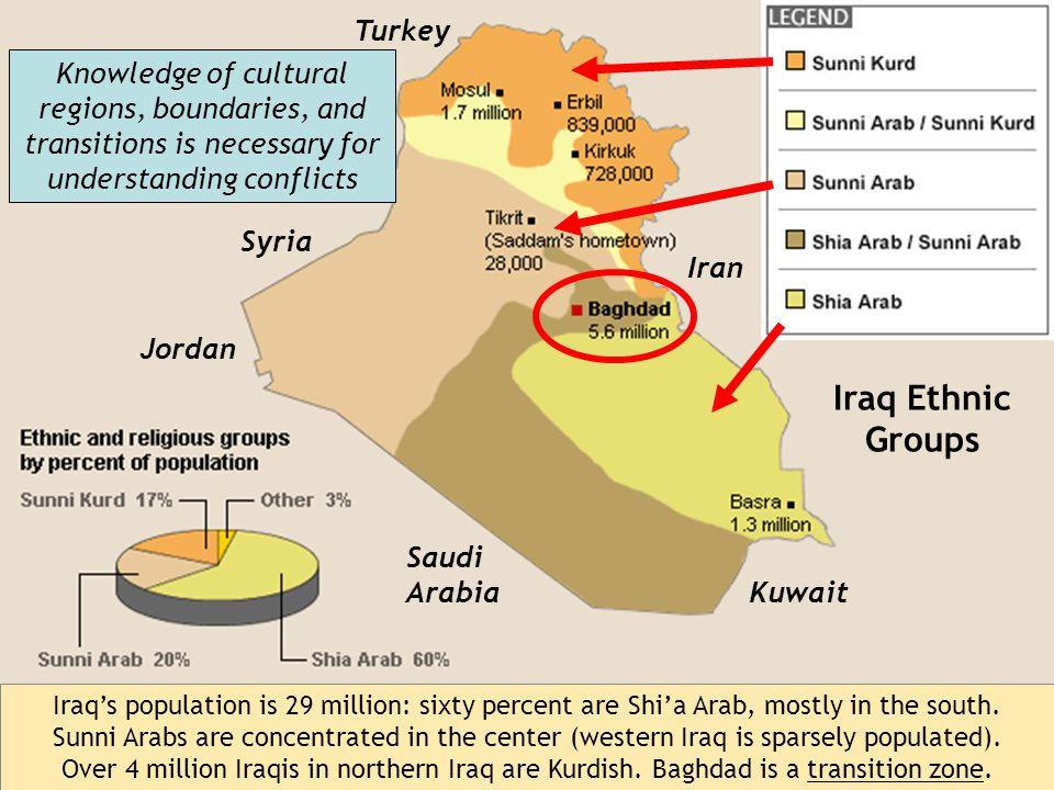 Iraq Ethnic Groups Turkey