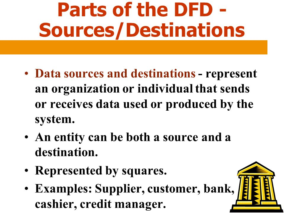 Parts of the DFD - Sources/Destinations