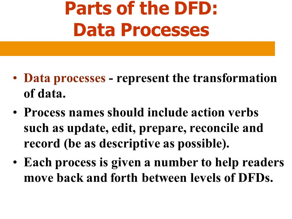 Parts of the DFD: Data Processes
