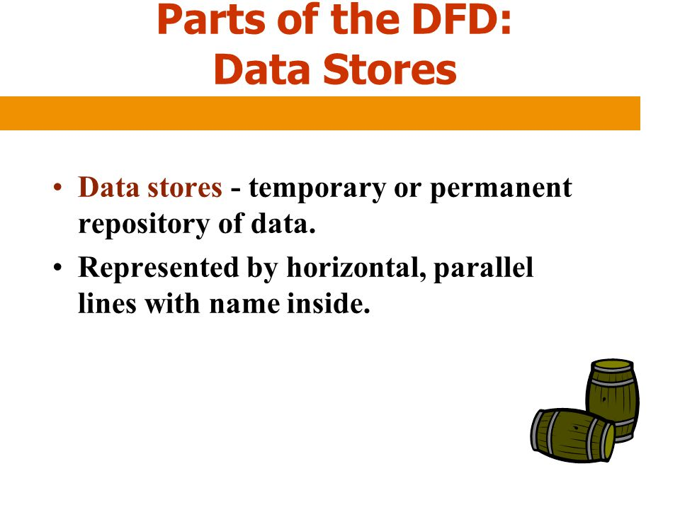Parts of the DFD: Data Stores