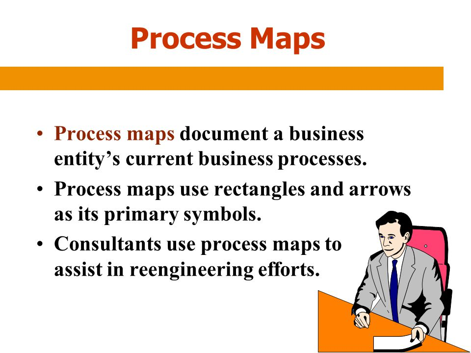 Process Maps Process maps document a business entity's current business processes. Process maps use rectangles and arrows as its primary symbols.