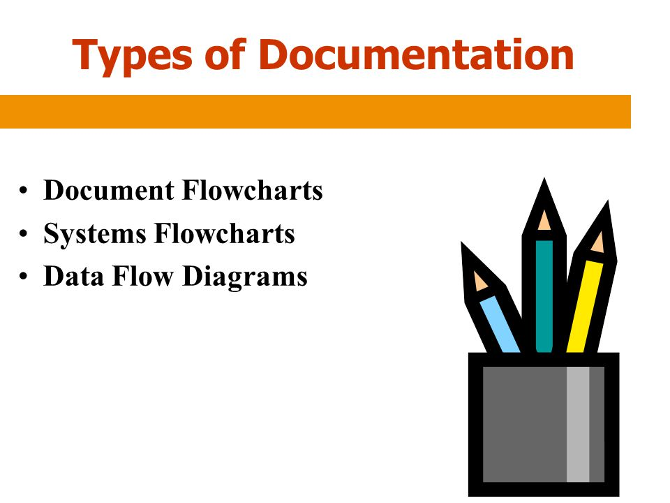 Types of Documentation