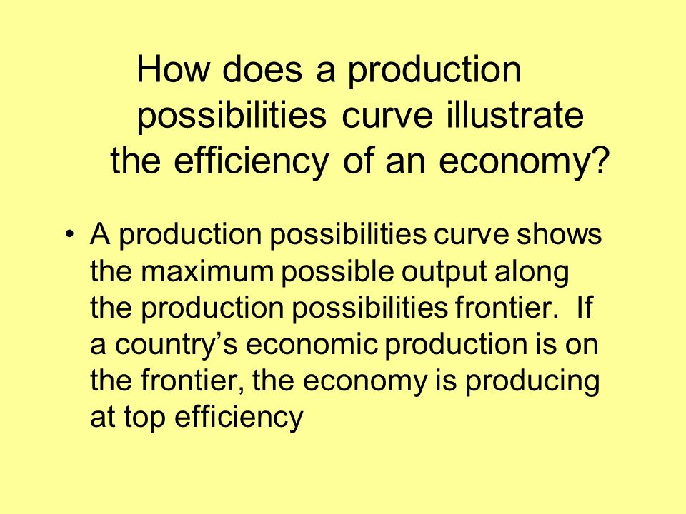 How does a production possibilities curve illustrate the efficiency of an economy