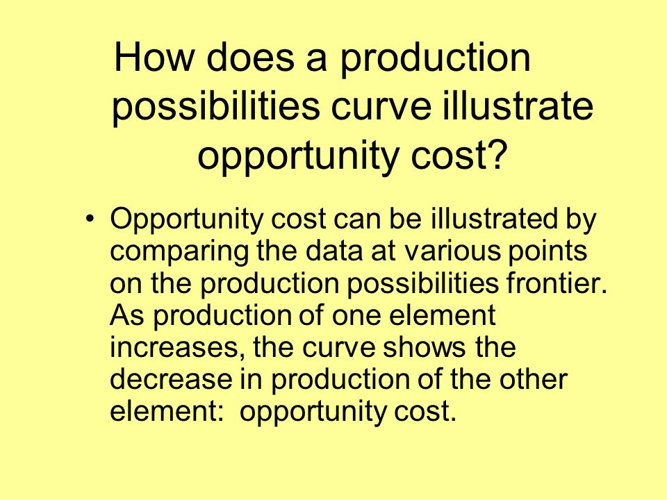 How does a production possibilities curve illustrate opportunity cost