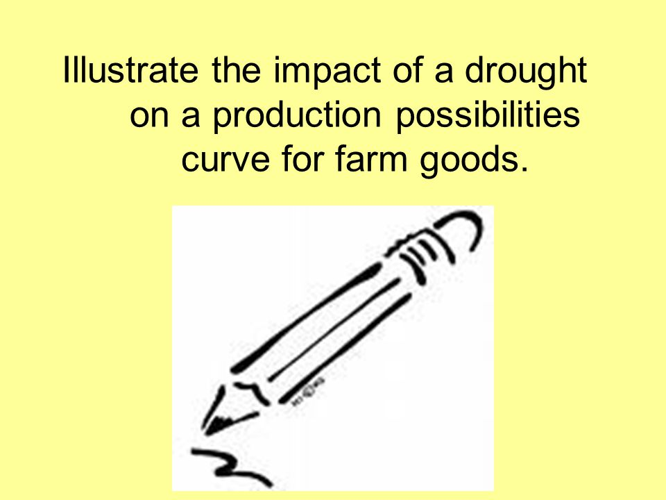 Illustrate the impact of a drought on a production possibilities curve for farm goods.