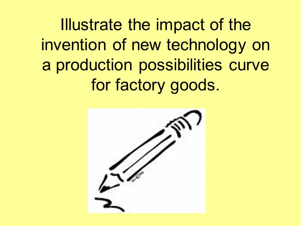 Illustrate the impact of the invention of new technology on a production possibilities curve for factory goods.