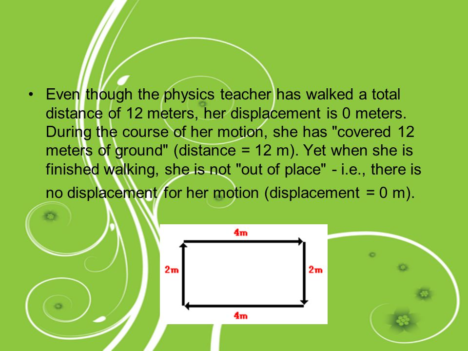 Even though the physics teacher has walked a total distance of 12 meters, her displacement is 0 meters.
