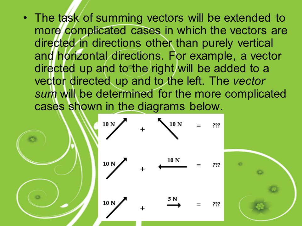 The task of summing vectors will be extended to more complicated cases in which the vectors are directed in directions other than purely vertical and horizontal directions.