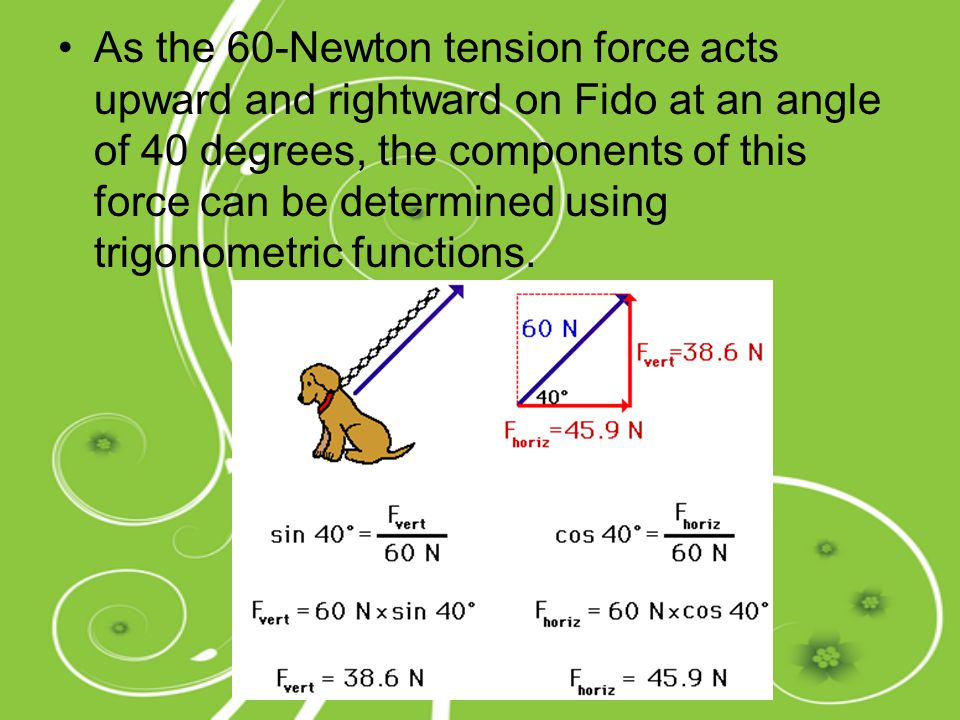 As the 60-Newton tension force acts upward and rightward on Fido at an angle of 40 degrees, the components of this force can be determined using trigonometric functions.