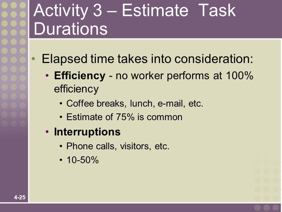 Activity 3 – Estimate Task Durations