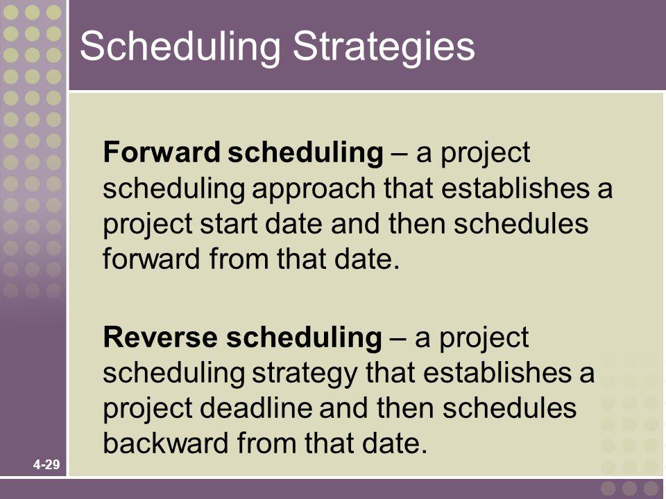 Scheduling Strategies