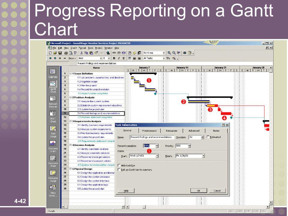 Progress Reporting on a Gantt Chart