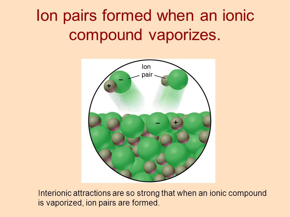 Ion pairs formed when an ionic compound vaporizes.