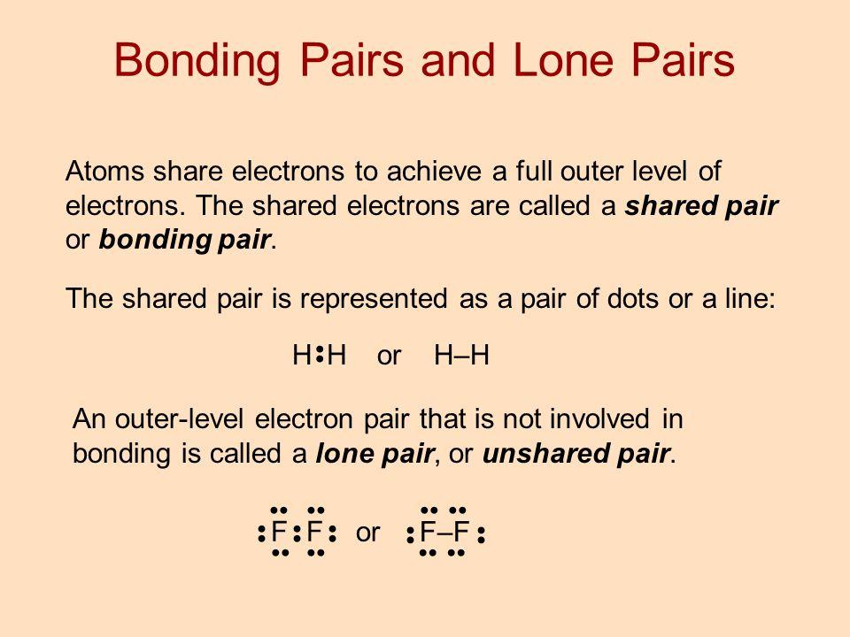 Bonding Pairs and Lone Pairs