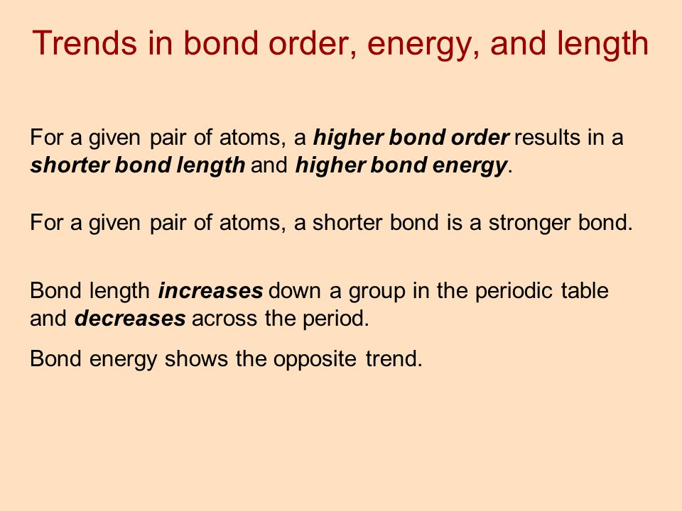 Trends in bond order, energy, and length