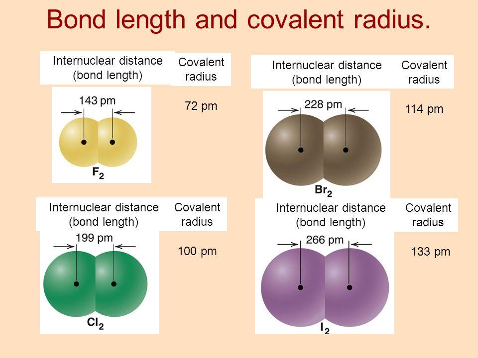 Bond length and covalent radius.
