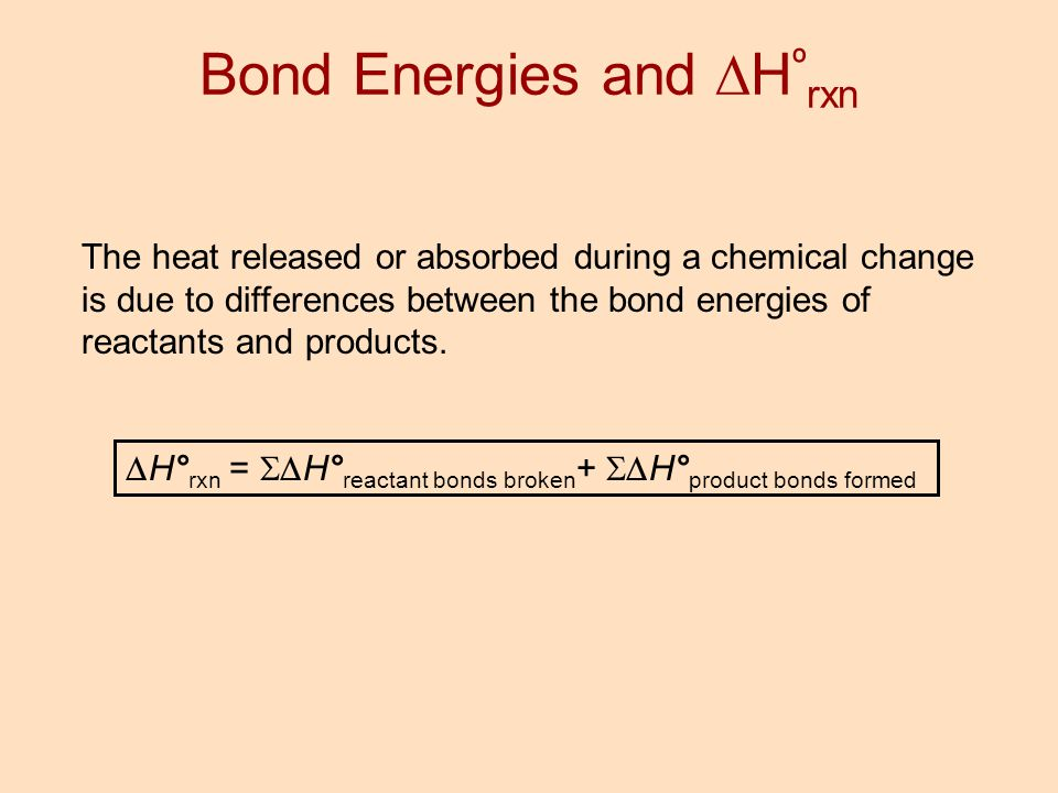 Bond Energies and DHºrxn