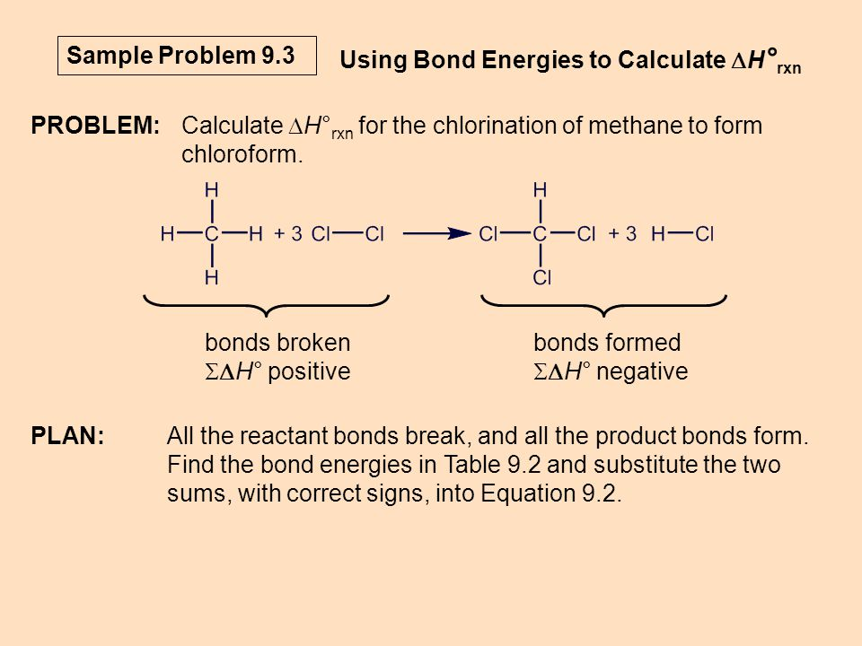 Sample Problem 9.3 Using Bond Energies to Calculate DH°rxn. PROBLEM: Calculate DH°rxn for the chlorination of methane to form chloroform.