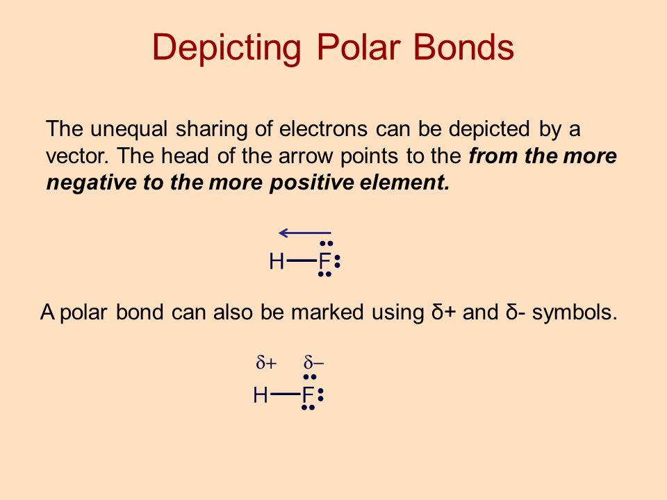 Depicting Polar Bonds