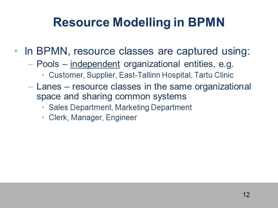 Resource Modelling in BPMN