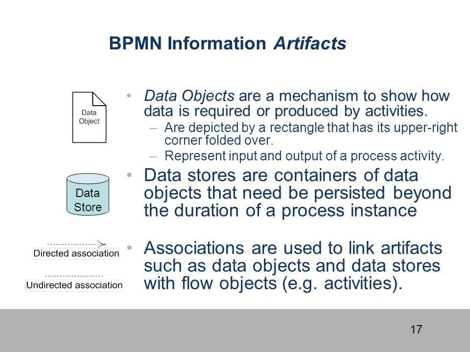 BPMN Information Artifacts