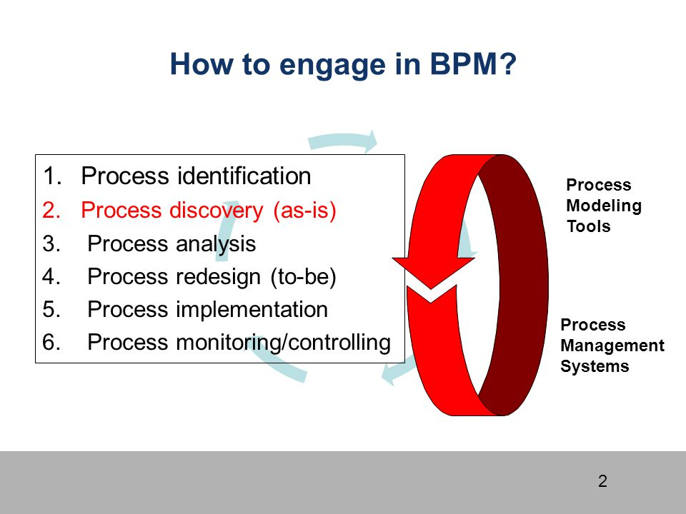 How to engage in BPM Process identification Process discovery (as-is)