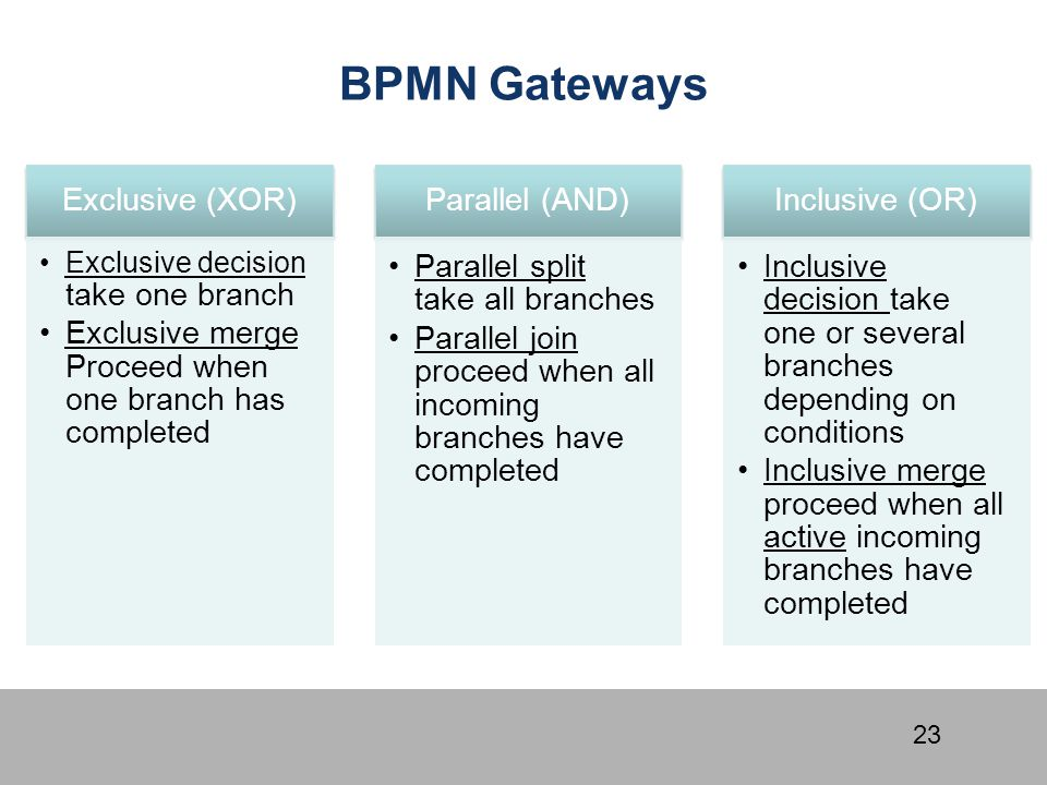 BPMN Gateways Exclusive merge Proceed when one branch has completed
