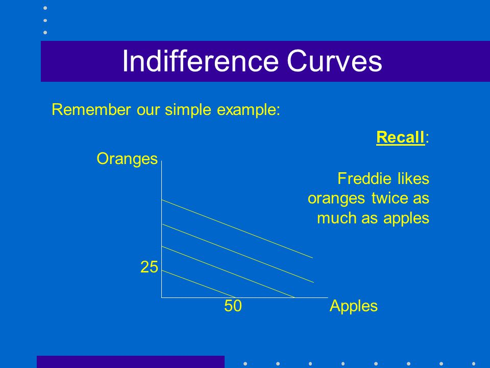 Indifference Curves Recall: Remember our simple example: Oranges