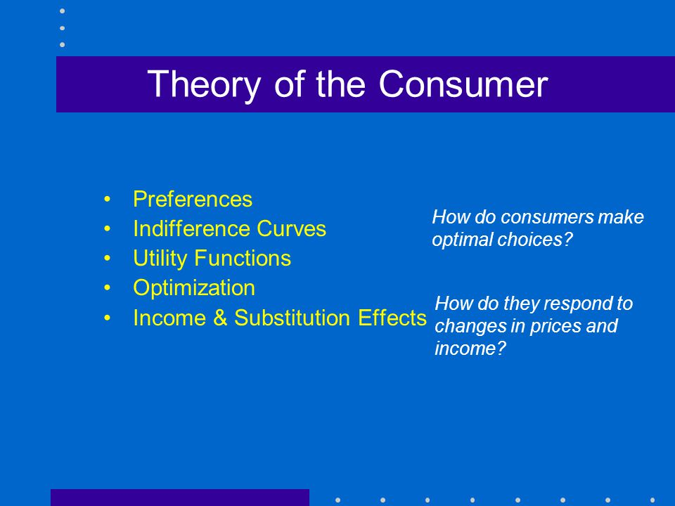 Theory of the Consumer Preferences Indifference Curves