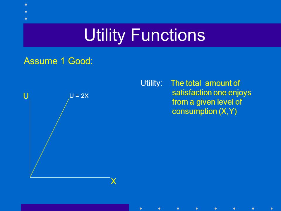 Utility Functions Assume 1 Good: